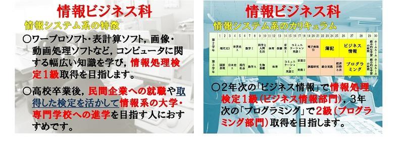 情報システム系の特徴・カリキュラム